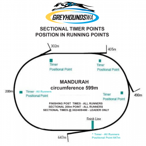 Mandurah Track Information